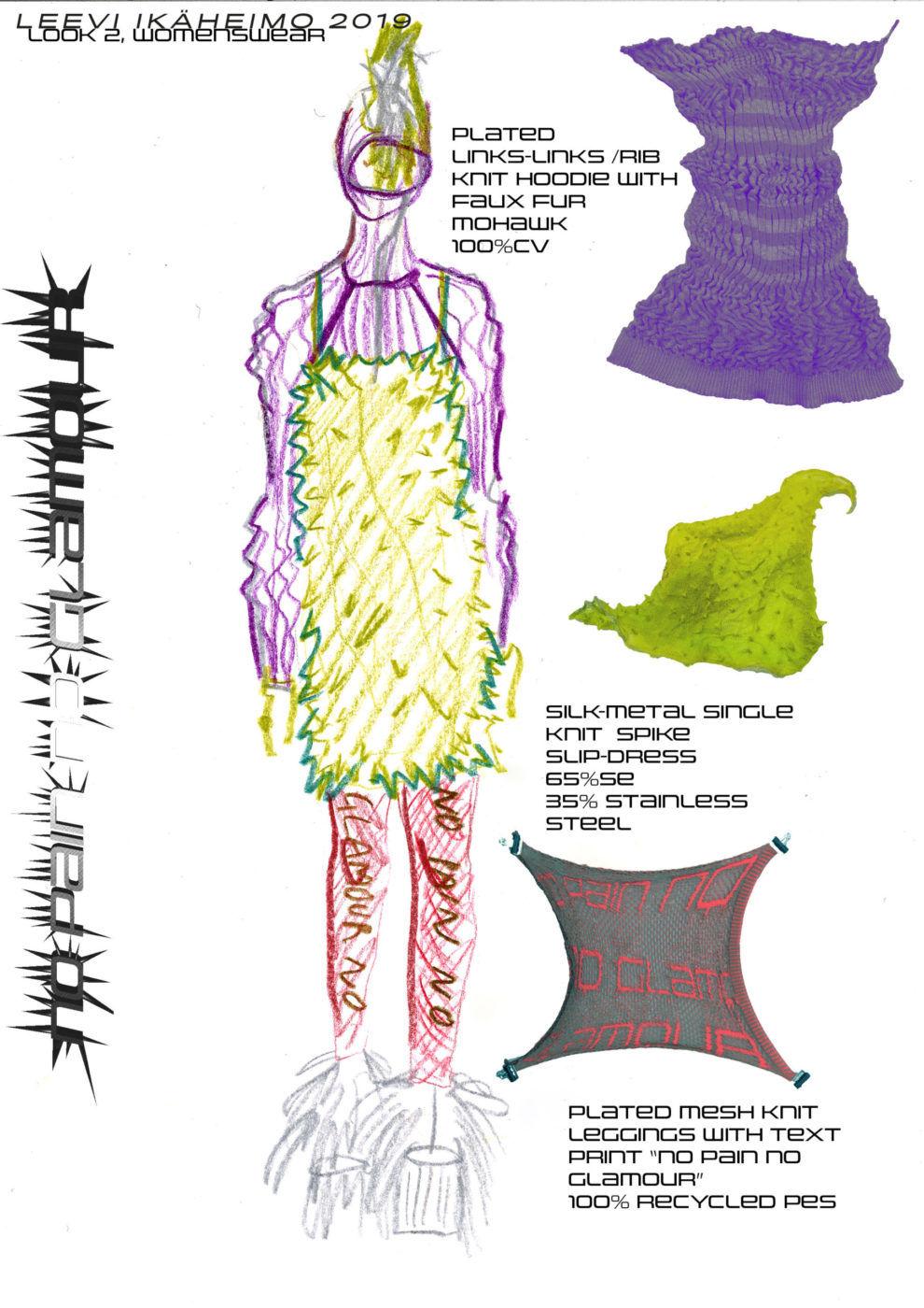 Leevi Ikäheimo feel the yarn  leevi ikäheimo  application Page 05 1 scaled 1